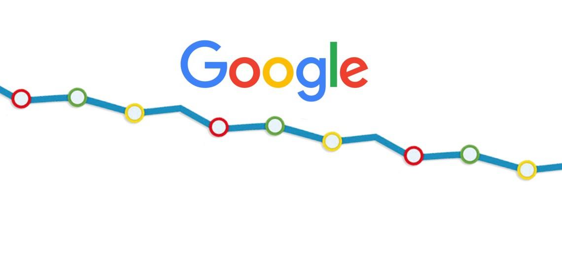 Mijn website wordt niet gevonden op Google